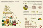 [J15 JUN] Fase final concurso de recetas saludables, justas y ecológicas